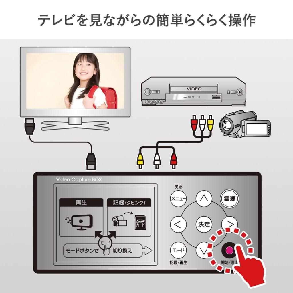 I-O DATA キャプチャーボード GV-HDREC
